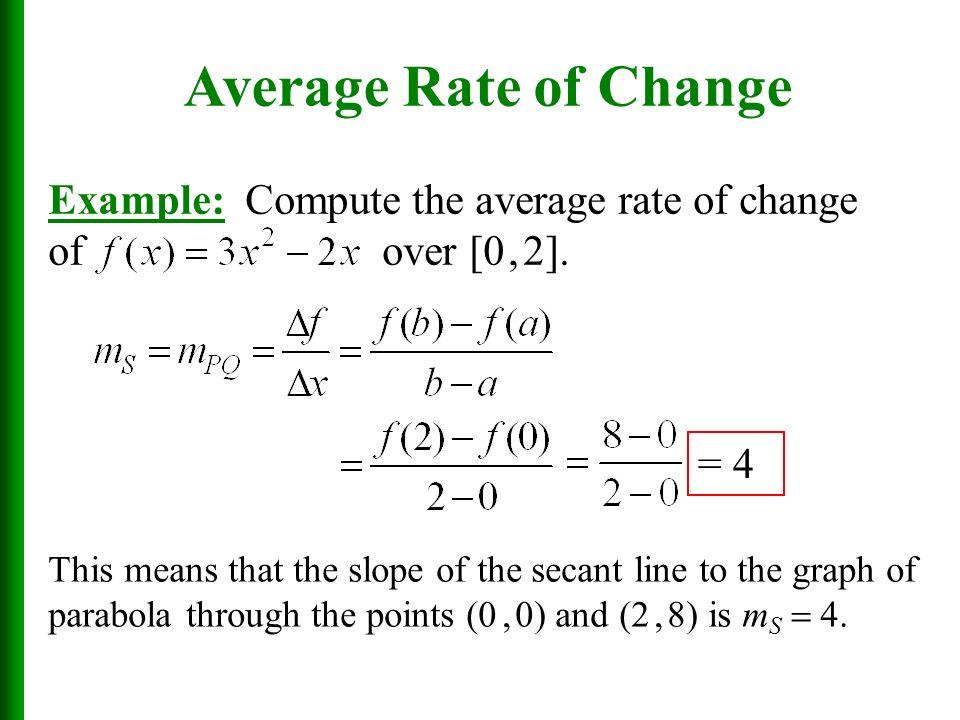 Rate Of Change Examples Idealstalist